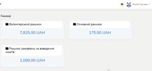 мой заработок на bill-mill.ua