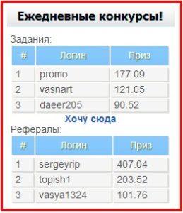 примеры призов за победу в конкурсах на wmrfast.com