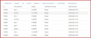 примера последних выплат на wellclix.net