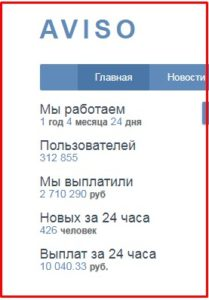 статистика проекта aviso.bz