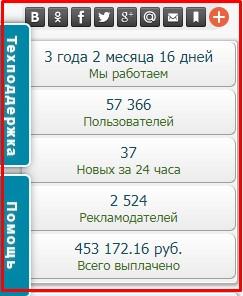 статистика сайта seo-rublik.ru
