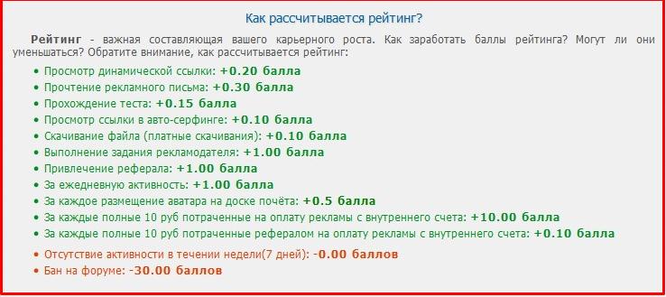 таблица расчета рейтинга на rusrhino.ru
