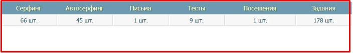 заработок на seo-rublik.ru
